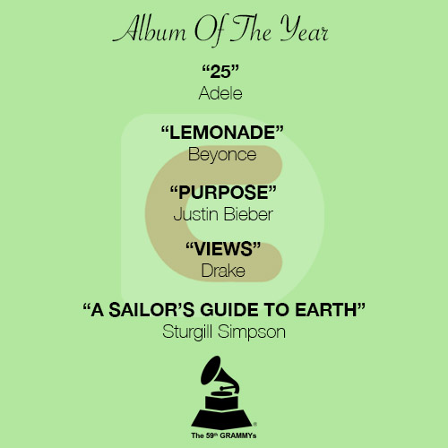 Road to Grammy 2017: Album of the Year Dan Para Nominee-nya
