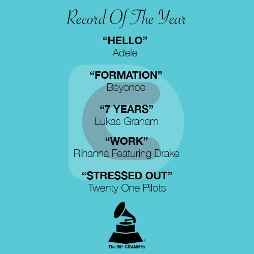 Road To Grammy 2017: Pemenang Record of The Year Adalah…